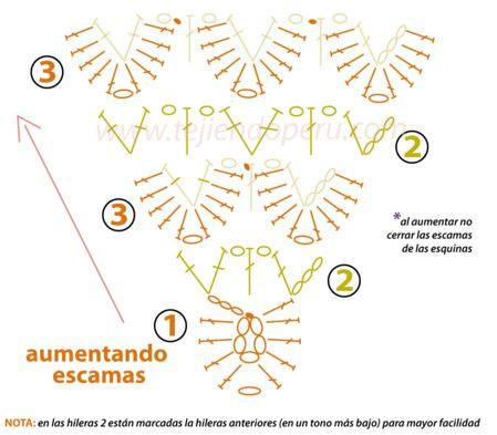 Схема вязания «Чешуек» или «